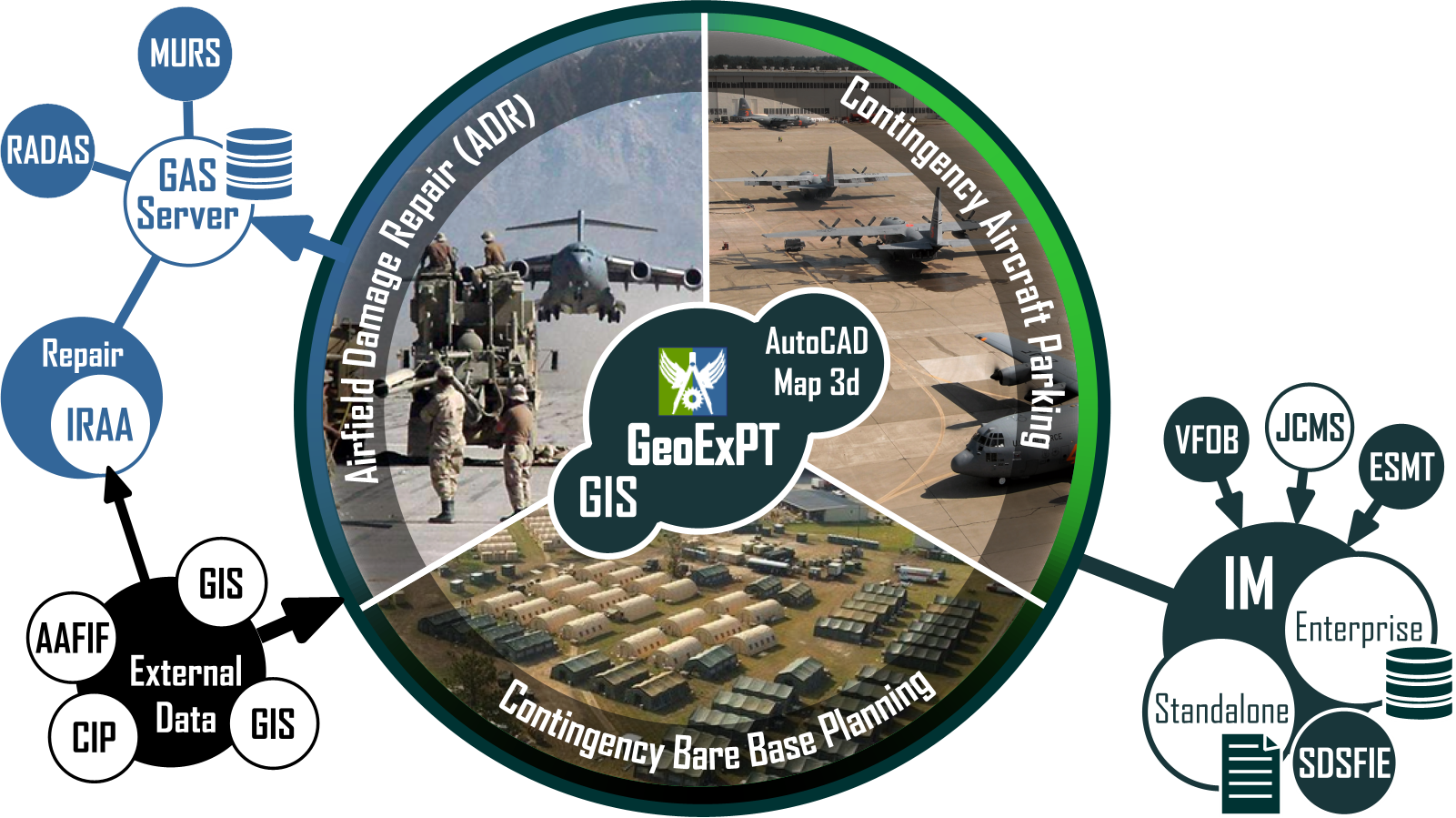 GeoExPT_Overview.png